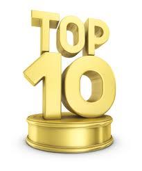Top +10 e -10 dos artigos de 2012