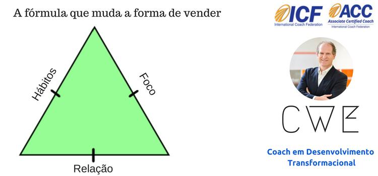 A fórmula que muda a forma de vender