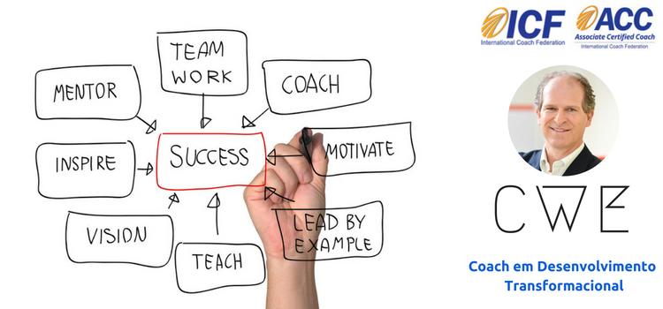 Questões que coloco no Coaching de Desenvolvimento